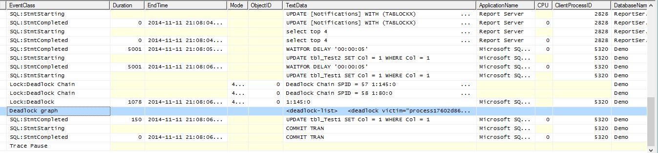 Tracing deadlock sql profiler