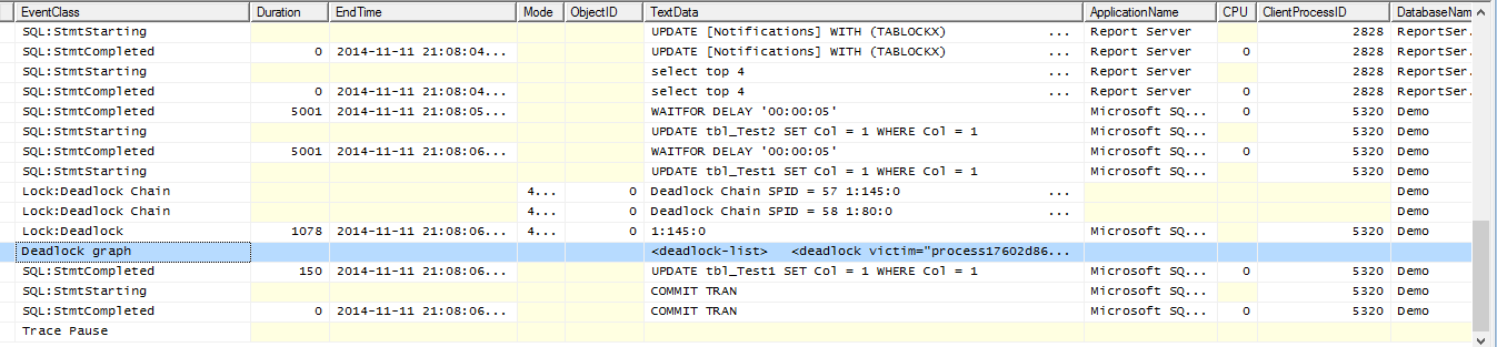 Tracing deadlock sql profiler