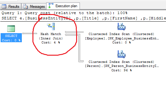 alternative to left outer join sql