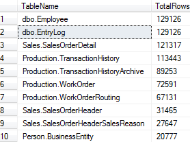 total number of rows for all tables