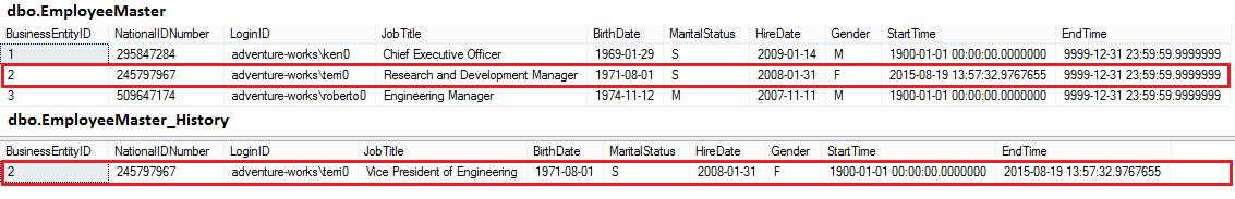 Data change history - Employee master