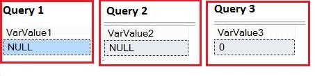 Output when scalar subquery returns no rows