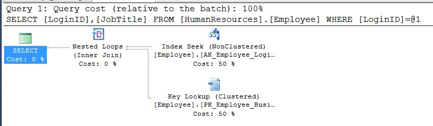 Nonclustered index and lookup