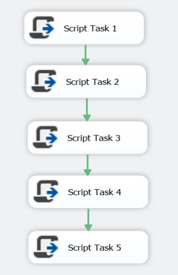 Dummy Script Tasks