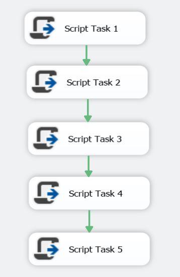 Dummy Script Tasks