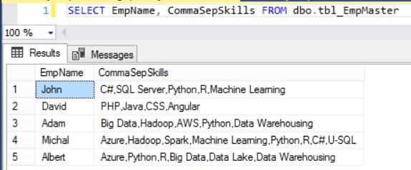 Connecting Python 3 To Sql Server 2017 Using Pyodbc Sample