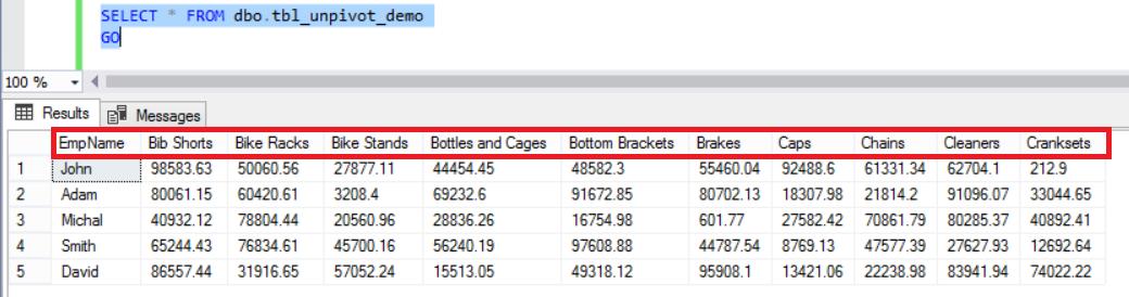 Sample Table Data