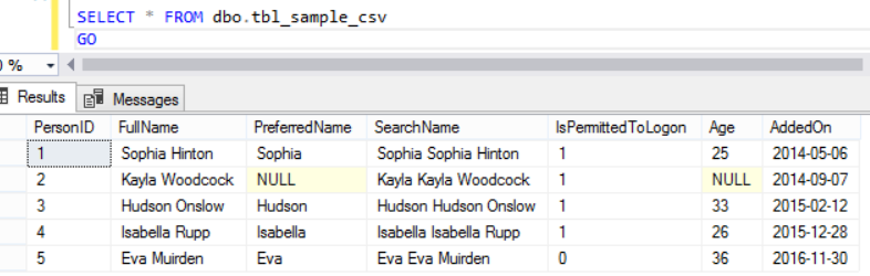 tbl_sample_csv Data