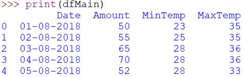Tidy Data output