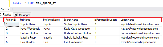 Spark DataFrame to SQL Table